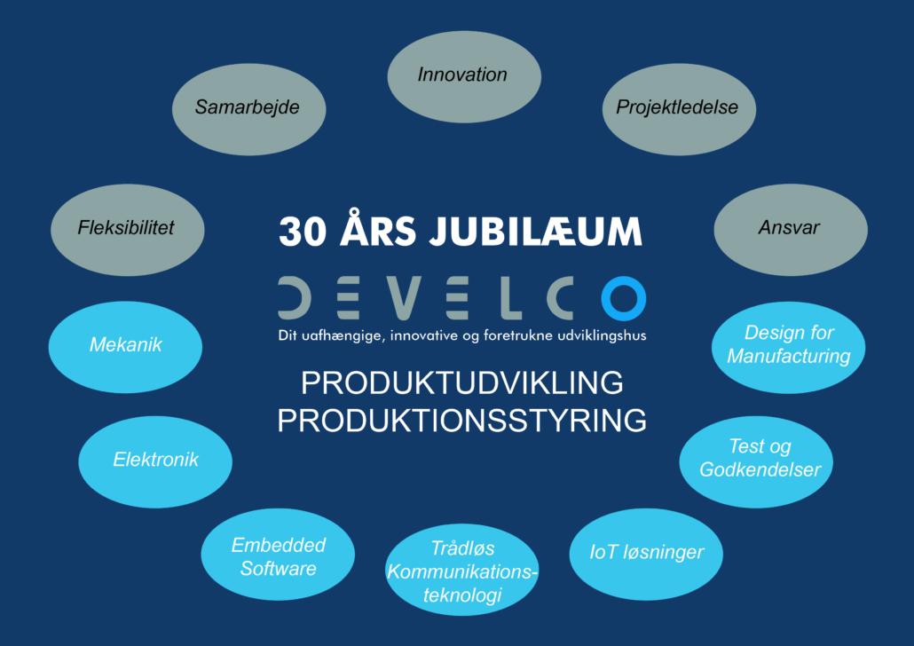 The Development House Develco Has 30 Years Anniversary